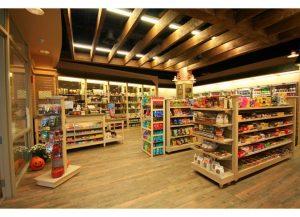Phong thủy cửa hàng
