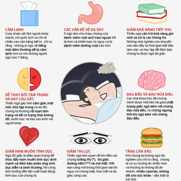 Hướng ngủ có quan trọng không?